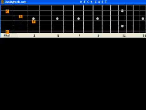 Right Here Waiting Basic Guitar Lesson Fingerstyle Solo Chord ...
