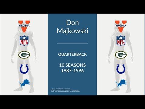 Don Majkowski: Football Quarterback