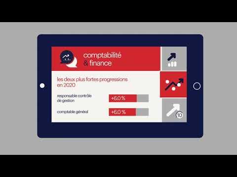Baromètre des salaires cadres Expectra 2020 : comptabilité & finance