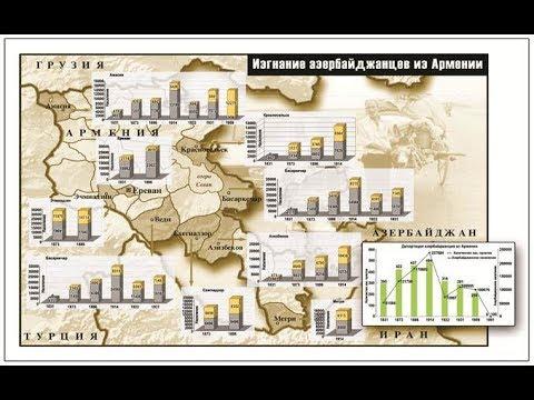 Изгнание и депортация  азербайджанцев из Армении
