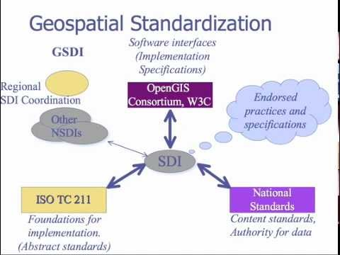 Standards for Geographic Information and Services