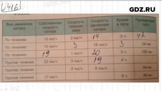 №416 - Математика 5 класс Зубарева