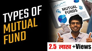 Types of Mutual Funds in hindi