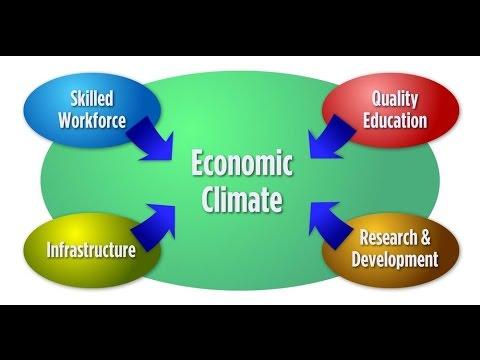 Ch 18 Economic Development Lecture