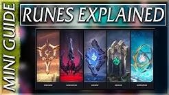 League of Legends Mini Guide - Runes Explained