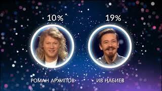Ив Набиев - ПОБЕДИТЕЛЬ шоу УСПЕХ