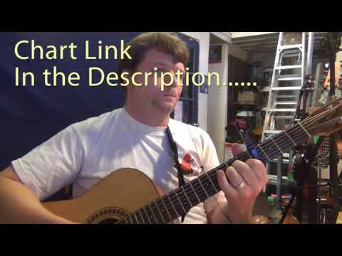 Maps (Maroon 5) Guitar Chord Chart - Capo 4th