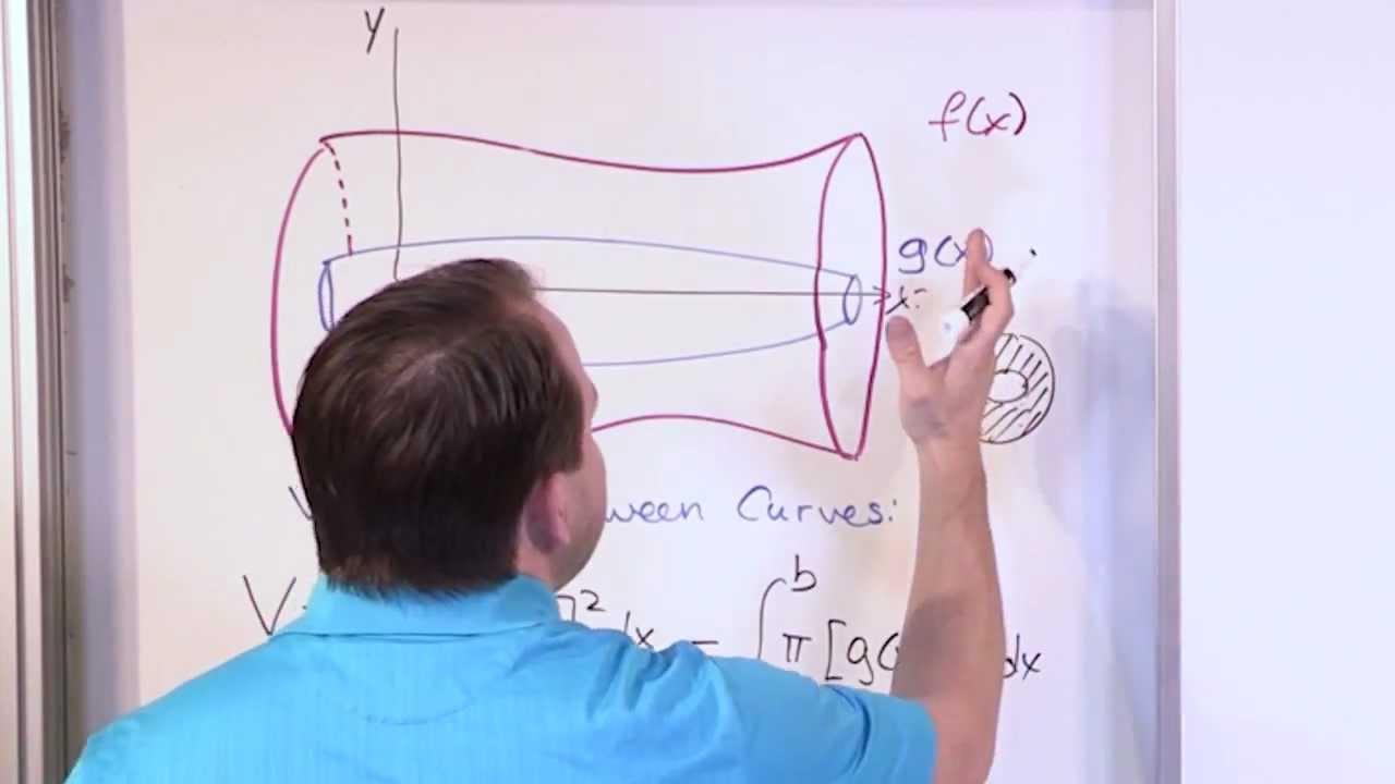 Washer Method Calculator Symbolab  Bruin Blog