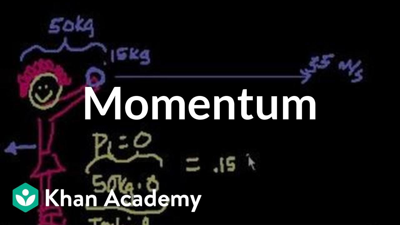 Momentum Ice Skater Throws A Ball Impacts And Linear Momentum
