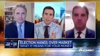 Why election fears aren't being reflected in the market