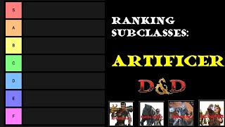 Artificer Subclasses ranked: D&D