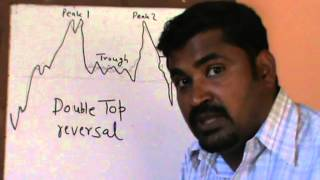 double top reversal chart pattern in stock market/mcx commodity