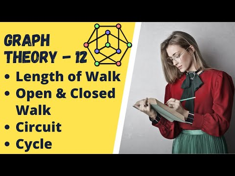 Graph Theory -12 Length of Walk, Open & Closed Walk, Circuit, Cycle