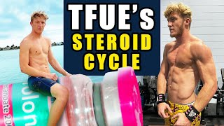 TFUE's Steroid Cycle - What I Think He's Taking