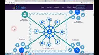 dClinic -комплексная экосистема здравоохранения на блокчейн.