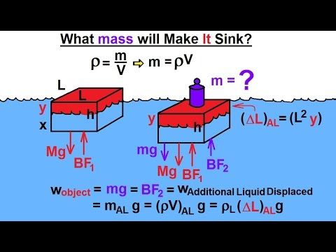Physics - Mechanics: Fluid Statics: Buoyance Force (3 of 9) What Will Make It Sink?