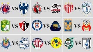 Mis PREDICCIONES para la JORNADA 15 LIGA MX torneo CLAUSURA 2019