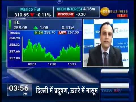 View on Reliance Industries Ltd, and ITC Ltd : StockAxis