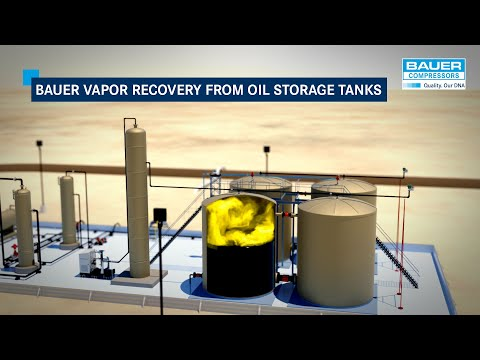 BAUER Vapor Recovery From Oil Storage Tanks