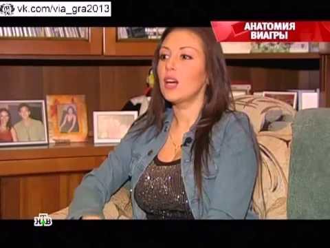 Русские сенсации: Анатомия ВИА Гры