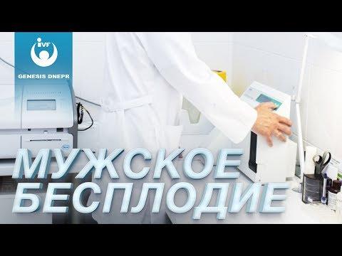 Прием уролога - цены от 150 руб. в Москве - 732 места на