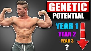 """What Is Your Genetic """"Natural"""" Muscle Building Potential? 