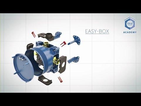 Встраиваемый смеситель с термостатом Ideal Standard EASYBox