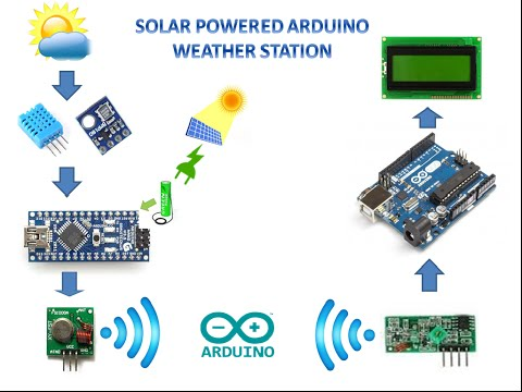 ARDUINO WIRELESS  WEATHER STATION ( SOLAR POWERED )