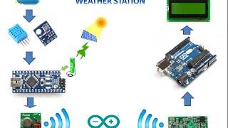 arduino wireless weather station solar powered