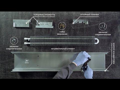 Производство конвекторов водяного отопления itermic