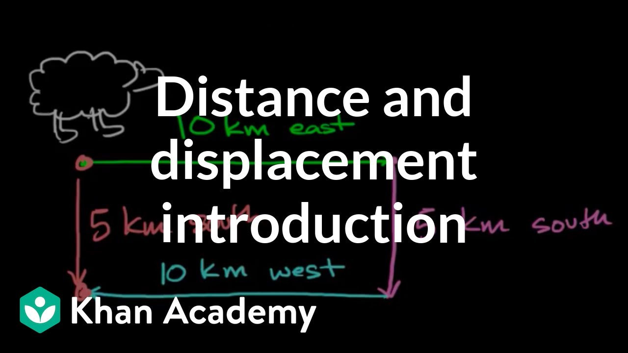 Distance And Displacement Introduction One Dimensional Motion Ap