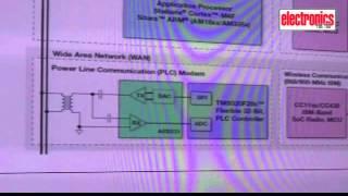 smart meter part 3 block diagram of smart energy meter