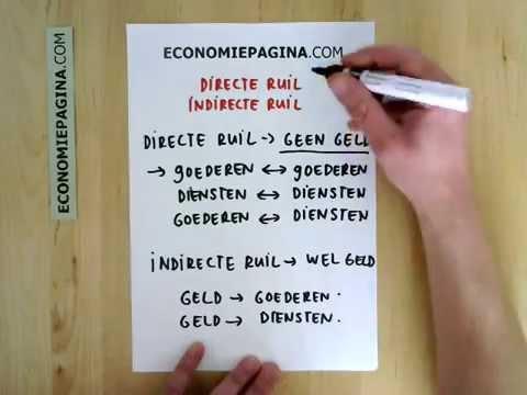 Pincode vmbo-3 hoofdstuk 2: De bank en jouw geld (Economiepagina.com) GL TL gemengde en theoretische leerweg 5e editie