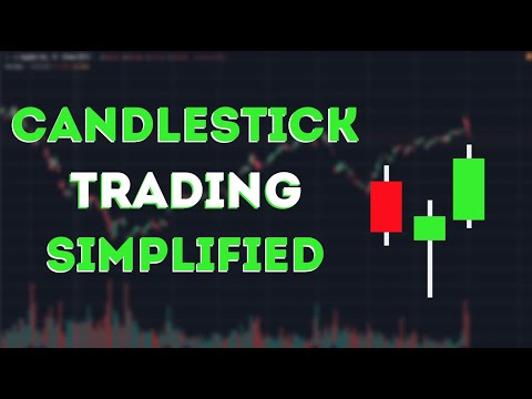 Candlestick Patterns For Consistent Day Trading Profits!