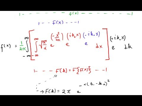 The Fourier Transform in 15 Minutes