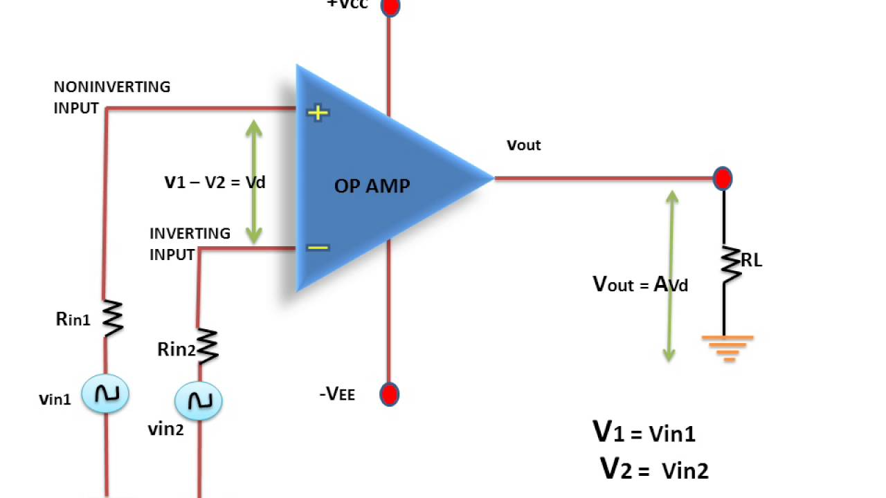 Op Amp Circuit Summing Amplifier