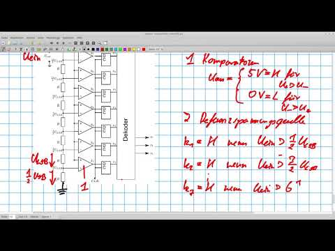 Analog to Digital Converters (ADC) Part 1из YouTube · Длительность: 9 мин15 с