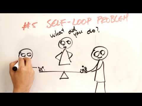 Bruner's Discovery Learning - Sub-problems