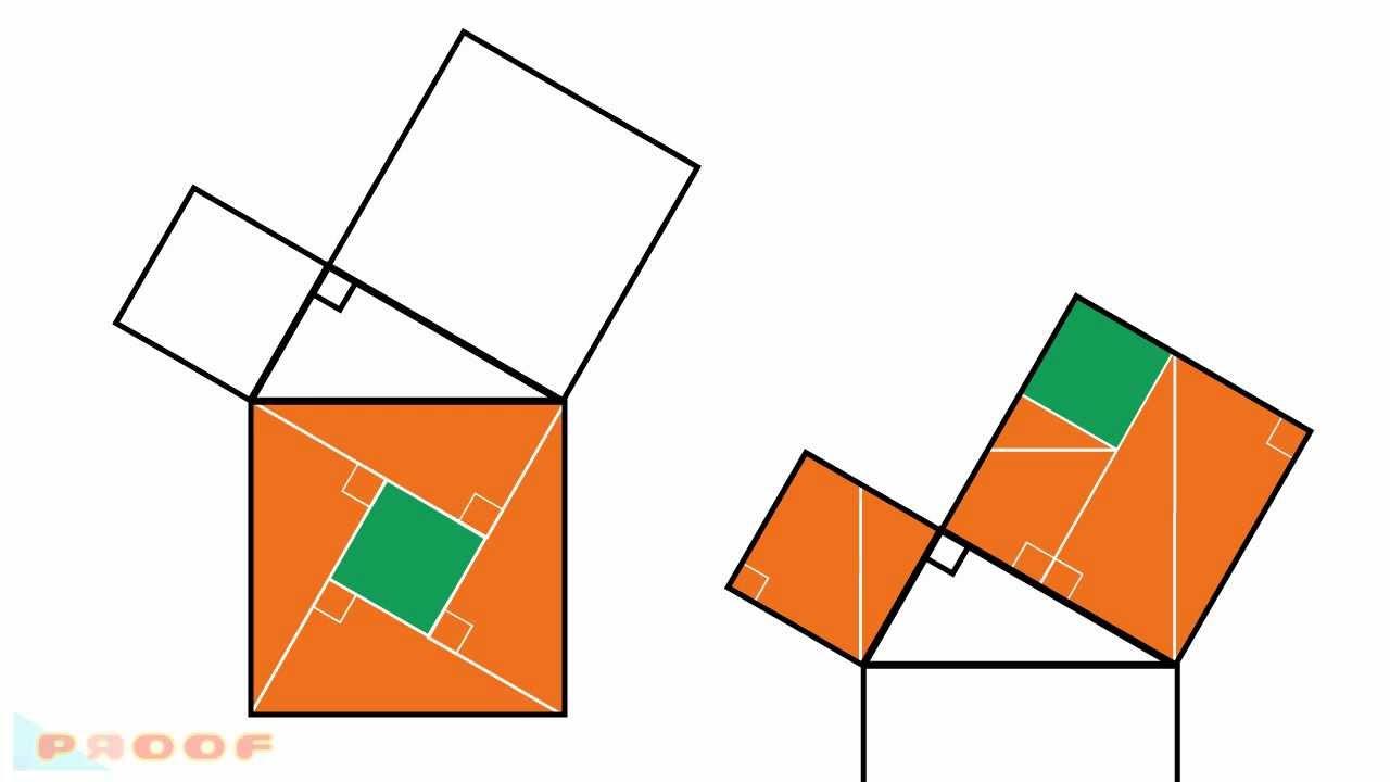 の 定理 ピタゴラス