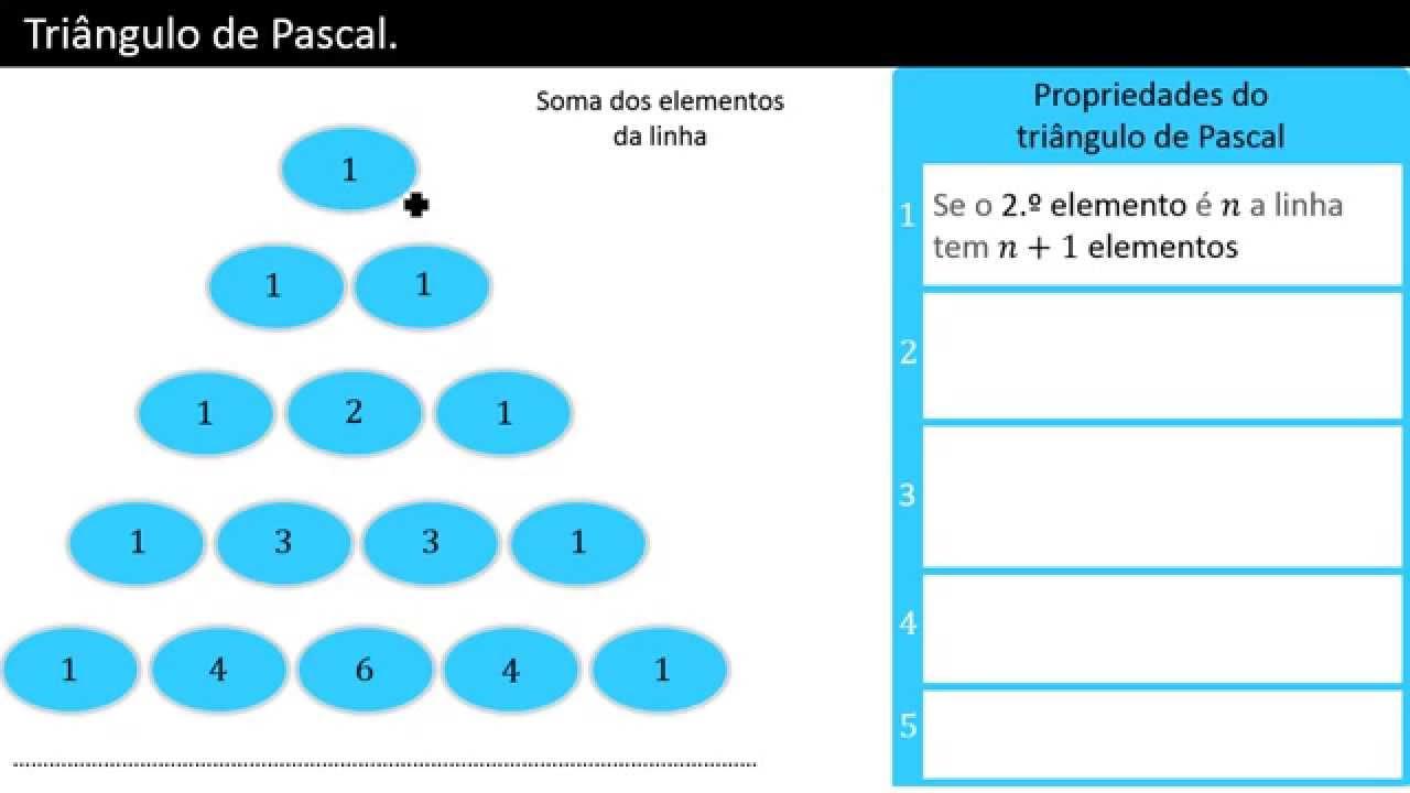 Triângulo de Pascal - Propriedades