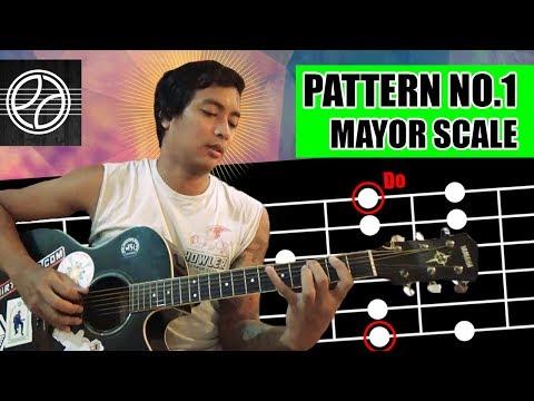 #1-aplikasi-tangga-nada-mayor-pada-gitar-(pattern-i)