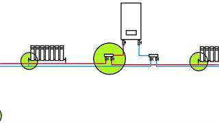 Двухтрубная система отопления, разные схемы схема ТихÐ