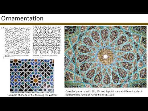 Islam   Interiors and Furnishings