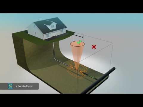 Locating Sewer Camera Sonde   Basic Principles