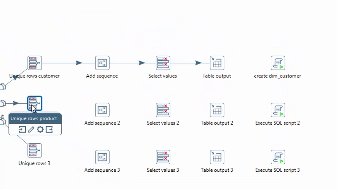 Data Warehouse : Tutorial ETL menggunakan Kettle Pentaho