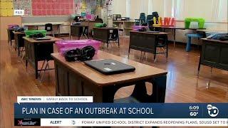 Plan in case of an outbreak at school