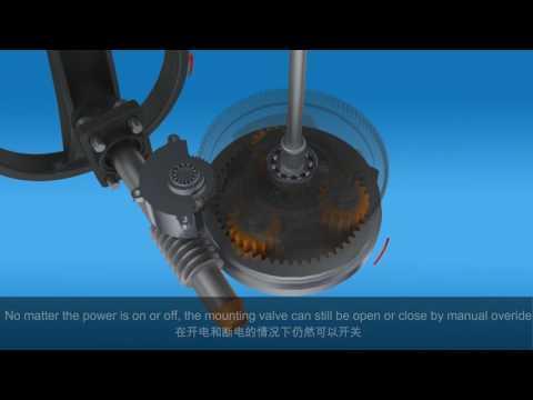 Electric actuator demonstration from Flowinn Shanghai