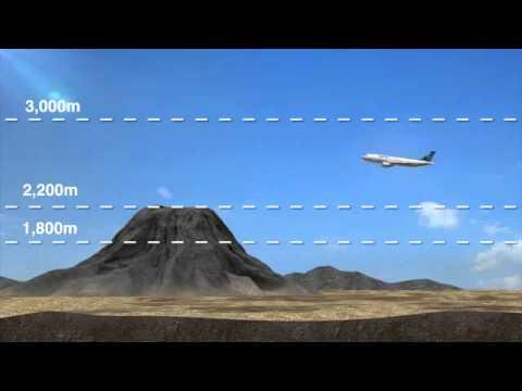 Mô phỏng quá trình gặp nạn của máy bay Sukhoi Superjet 100 by benxekhach.com