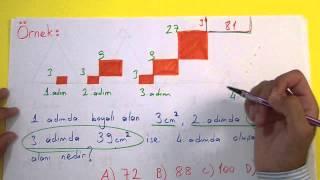 Fraktallar Şenol Hoca Matematik