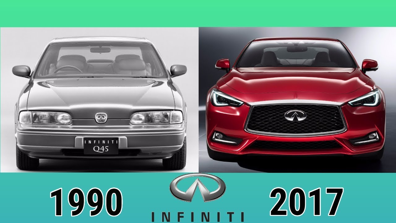 Evolution Of The Infiniti 1990 2017